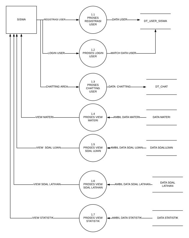 Blank Diagram - LVL 1